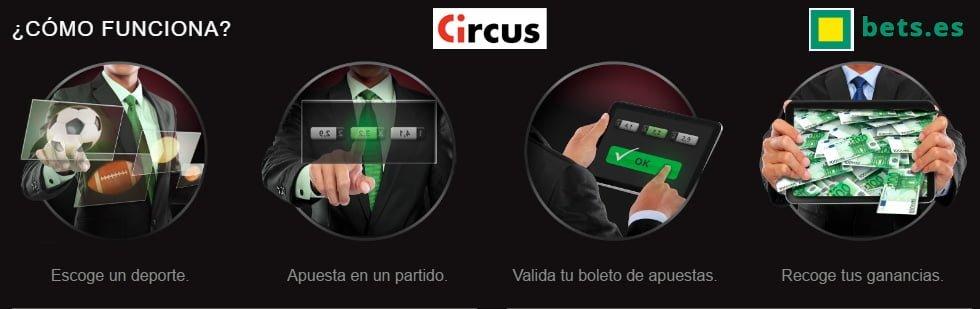 circus-_-como-funciona
