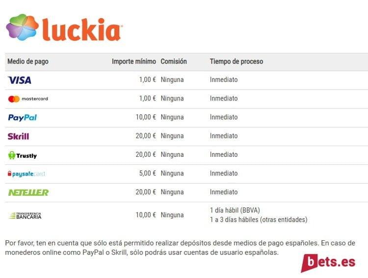 registrarse en luckia. hacer un depósito